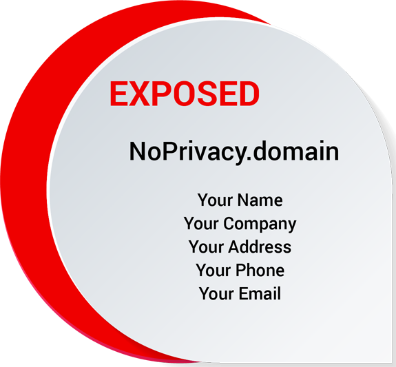 Privacy Unprotected and Exposed